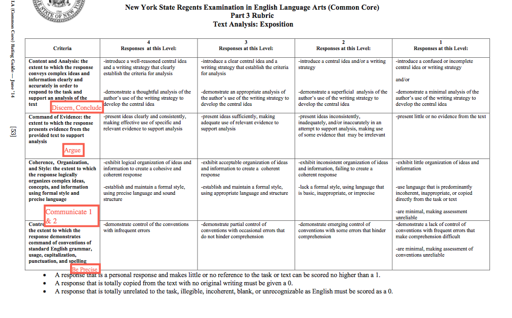 "spanish regents essay rubric I found ""new york state regents exam essay rubric"" lesson plan at share my lesson there are so many more free, quality lessons on the site, so head on over."